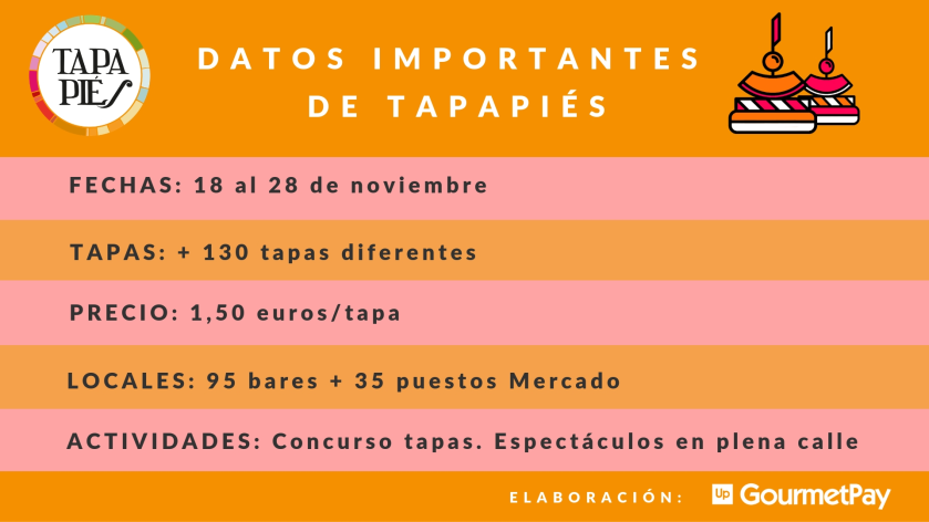 infografia-datos-tapapies