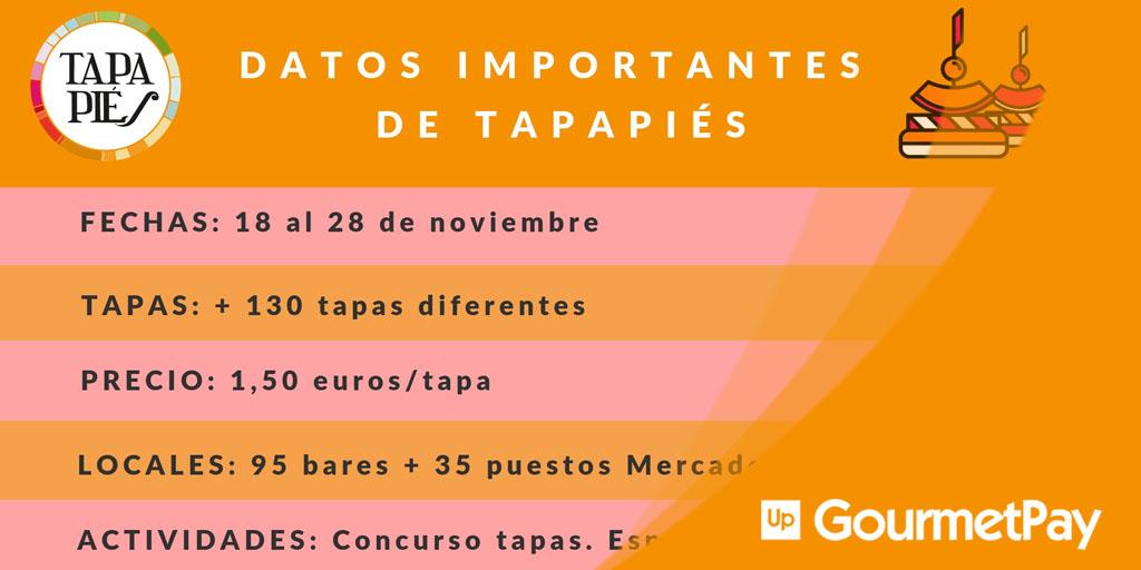 Tapapiés 2018: Disfruta del tapeo en estadopuro